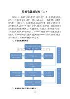 股权设计策划案