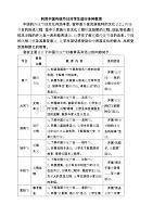 传统节日文化教育活动