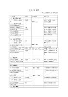 江蘇信息國際貿易貨代作業項目二計劃表3