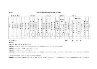 附件1 中央財政造林補貼檢查驗收小班表