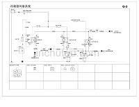 海马普力马PREEMA 1.8L、1.6升 电路图22-冷却风扇