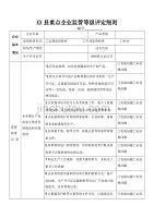 XX县重点企业监管等级评定细则