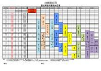 XX民營中小房地產公司職位等級與薪資對應表(超實用)