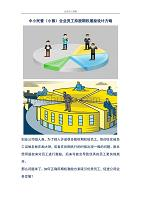中小民营(小微)企业员工持股期权激励设计方略(学习版)