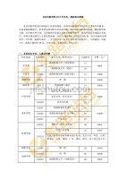 北京电影学院2017年本科、高职招生简章