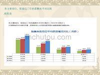 最新中国薪酬调研报告各主要岗位、职级近三年的薪酬水平对比情