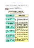 生态鸡精项目可行性研究报告(技术工艺+设备选型+财务概算+厂区规划)方案设计