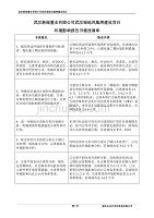 武汉绿地凤凰湾环境影响报告书