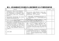 培元街道社区卫生服务中心预防接种室2012年绩效考核内容