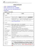 签证资料清单-201202最新版