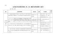 山东省卫生应急示范县(市、区)建设与评估标准(试行)
