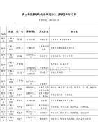 黄山学院数学与统计学院2011届学生考研名单