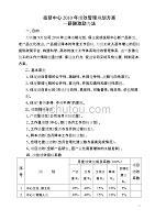 2000225年薪资福利规划方案(技研中心)
