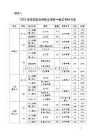 2010年国家职业资格全国统一鉴定考核方案-中国人力资源