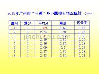 重点突破科学训练系统归纳(2015.4.18广东云浮广州市二中邱海林)