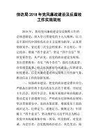 信访局2018年党风廉政建设及反腐败工作实施规划