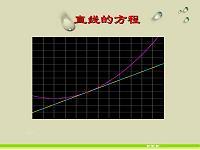 高中数学课件:《直线的方程》教学课件