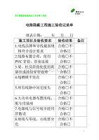 电路隐蔽工程施工验收记录单