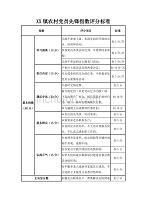XX镇农村党员先锋指数评分标准及综合考评定档表