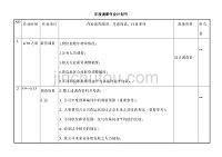 年度调薪作业计划书(流程)