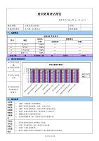 技术中心培训效果评估报告