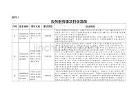河北省商务厅政务服务事项清单