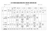 拟推荐2019年度浙江省建设工程钱江杯工程项目名单